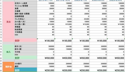エクセル家計簿を作って家計管理したら無駄な出費を削減できた!